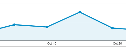 A blog that boosts your web traffic